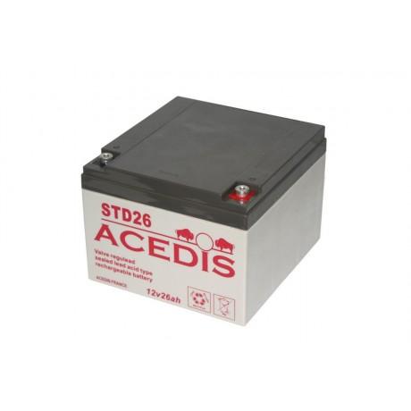 Batterie SM20